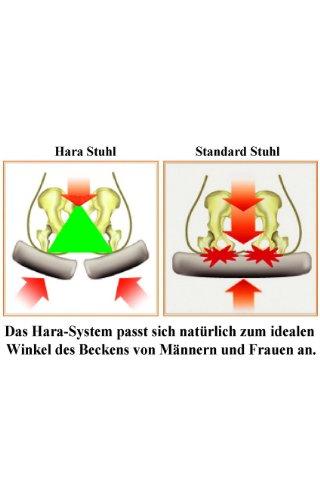 HARASTUHL Druckentlastung der Bandscheiben und verbesserte Gesäß Durchblutung. Modell: NIE-V / Farbe: Schwarz - 2