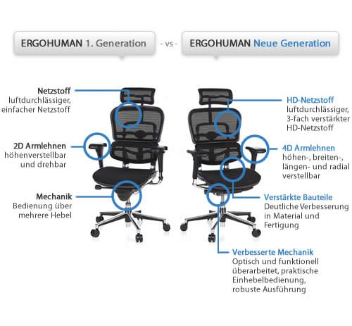 HJH Office 652111 Bürostuhl / Chefsessel Ergohuman Netz-Stoff, schwarz - 20