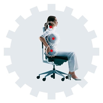 Steelcase Please ergonomischer Chefsessel - mit zweigeteilter Rückenlehne - Bürostuhl + 4in1 Kugelschreiber - 6